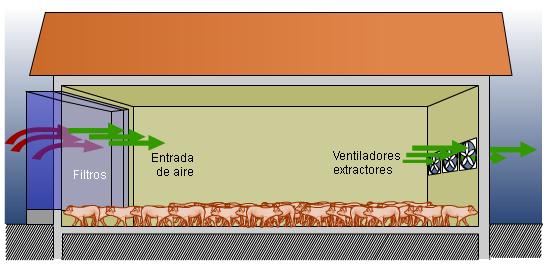 Esquema de ventilación forzada negativa en túnel. Ventilación de verano.