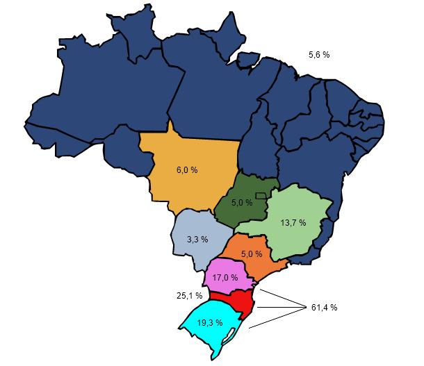 Producción porcina en Brasil
