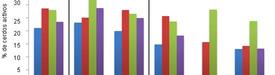 20110128-evolucion_consumo_diario
