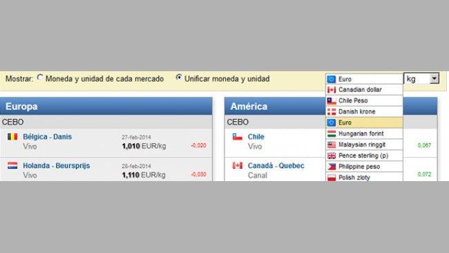 Ver los precios del cerdo en la moneda y unidad de peso que tu elijas