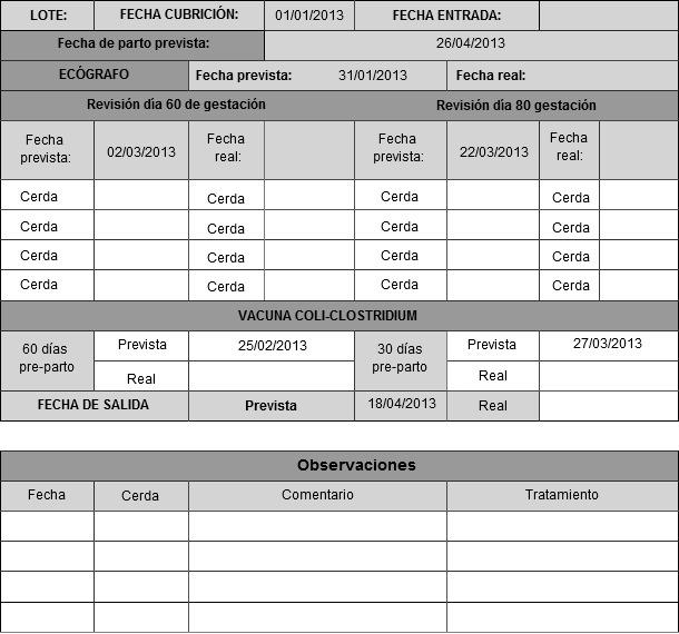 formulario control de estaciones de alimentación