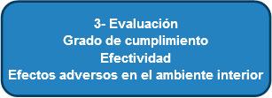 Diagnóstico de la situación Información previa Inspección Análisis de la situación
