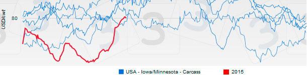 EEUU - Iowa/Minnesota - canal 2015