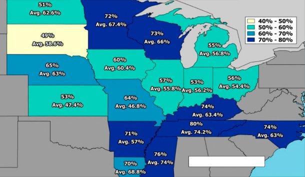 Imagen 1. Estimaciones de la proporción de cultivo de soja calificado como bueno/excelente por estados en USA Fuente FC Stone.
