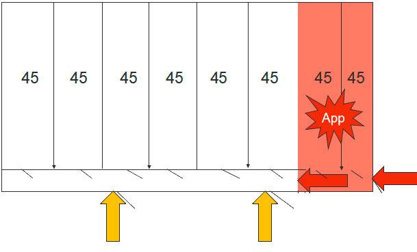 Figura 2: Esquema de la nave de cebo y modificaciones de las entradas.