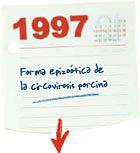 cirocvirus 1997