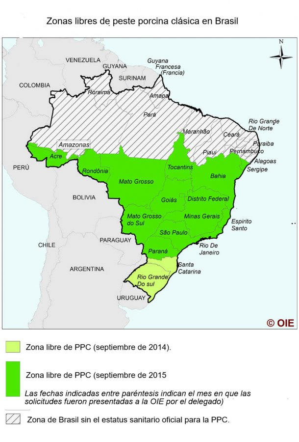 Situación de la PPC en Brasil