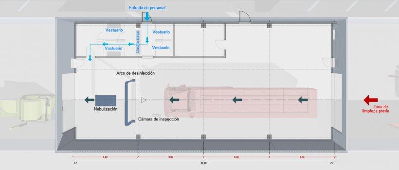 Zona de inspección de los camiones, tras el lavado