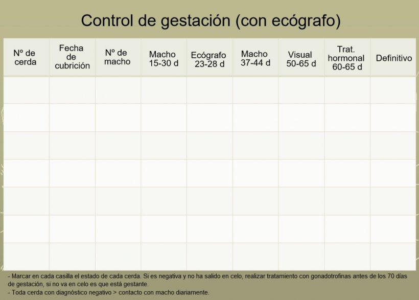 Control de gestación