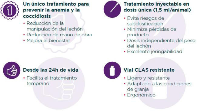 vial CLAS
