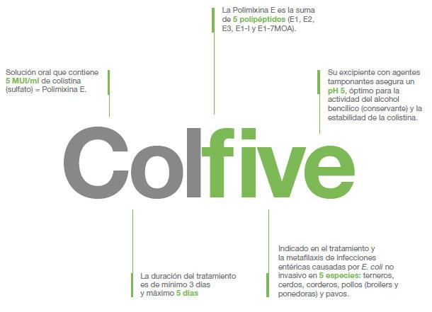 Colfive
