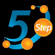 Las 5 fases contra el PRRS