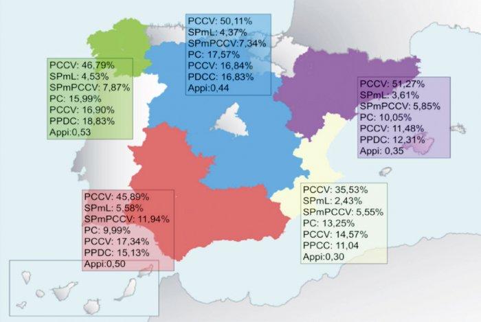 Figura 1. Indicadores de lesiones de NE y PP por región