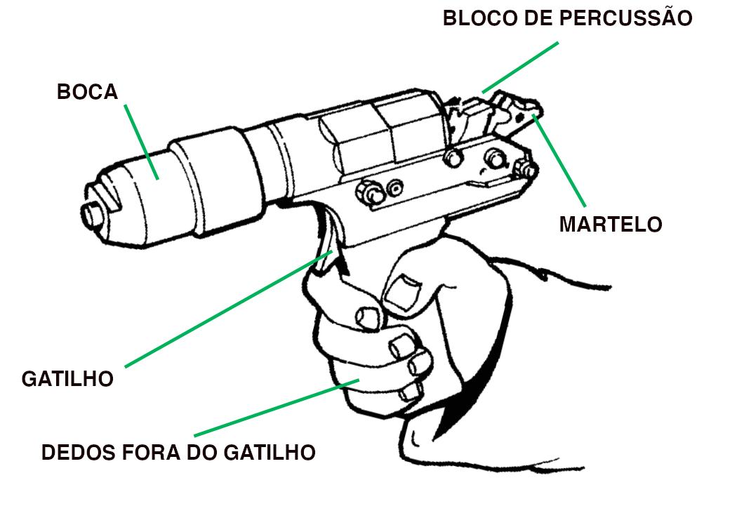 PREPARAÇÃO DA CARGA - Pistola de atordoamento Cash